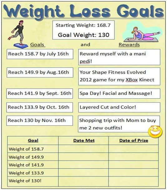 weight loss goals thumb Weigh In Wednesday: Still No Sign of my ...