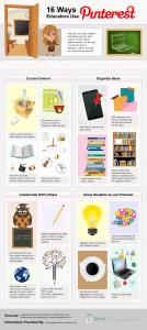 Blogging Basics: 16 Ways To Use Pinterest