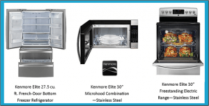 Merry Christmas to Me! Love, @Kenmore and #cookmore