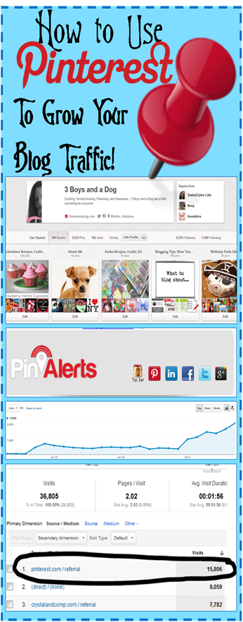 Grow Traffic Using Pinterest