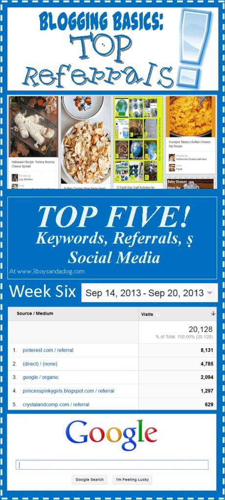 weekend top 5 of five week 6