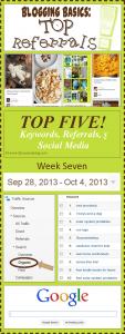 Weekend Top Five of Five (Week Seven)