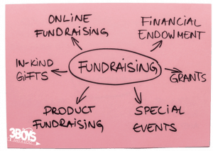 Tips to Help Plan Your Next Fundraising Event