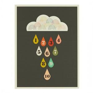 raindrops-wall-art