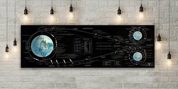 Apollo Lunar Landing Chart