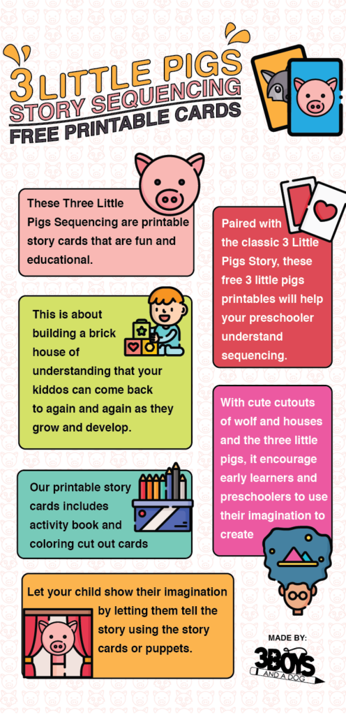 3 little pigs story infographic